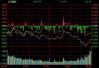 收评:沪指缩量跌0.67% 超跌题材股获资金关注