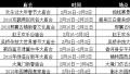 春节河北各地游玩攻略曝光 附景区优惠信息!