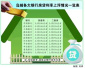 青岛:各大银行收紧房贷 首套房贷利率多数上浮10%