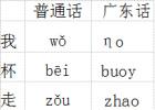 南方为何多方言?民国初曾提议用广东话做官方口音