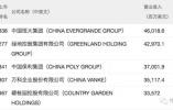 最新世界500強榜單 其實向中國傳遞了這五大警訊!