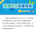 未来三天东北华北等大部空气质量优良 局地轻度污染