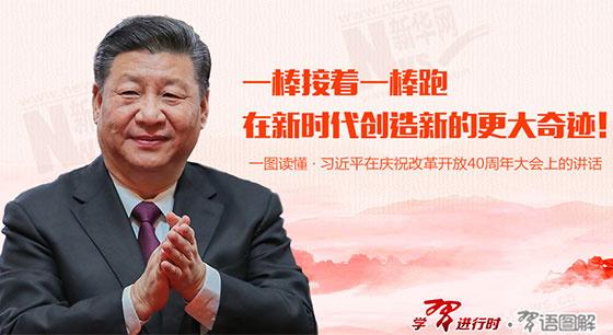 习近平在庆祝改革开放40周年大会上的讲话