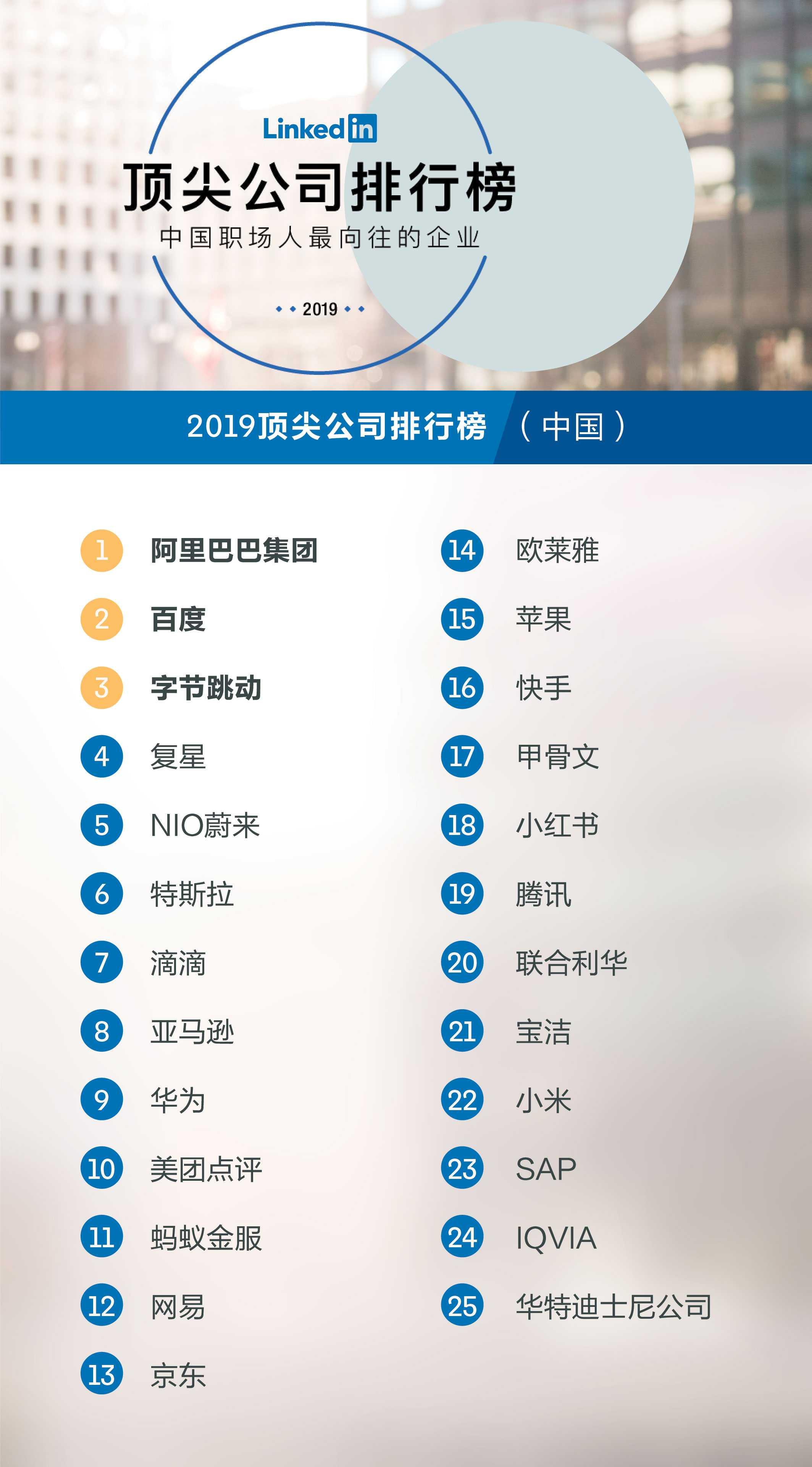 2019年美国 排行榜_重磅 福布斯发布2019年美国大学TOP200排行榜,留学必看