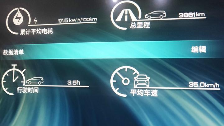 消耗时间 平均车速2345.jpg