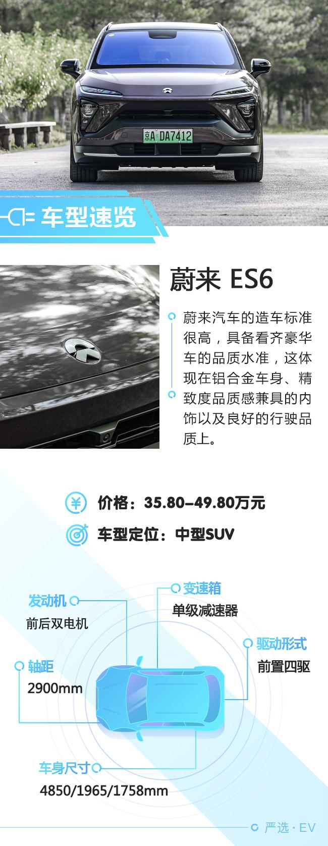 全面优化回击质疑 试驾蔚来ES6首发纪念版
