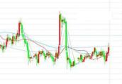 美元走低黄金坚挺 市场关注美联储加息信号