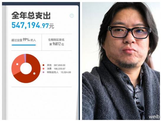 高晓松/高晓松晒支付宝个人年账单花54万网友:还需要员工么...