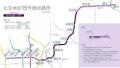 北京地铁线路外延,15号线首推国门智慧城