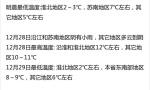 江苏启动重污染蓝色预警 28日部分地区弱降水