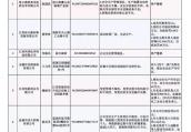 视安全生产如儿戏 江苏这8家企业后果很严重!