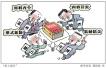表态发言大篇幅抄袭网文 济南这两个单位被通报