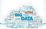 """大庆用""""大数据+市场监管""""提升市场监管效能"""