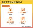 淘宝上的中国城市:广州杭州淘宝商家最多,二三线城市特产最丰富