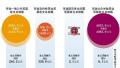 北京新机场拆迁范围重新调整 征地拟增投40亿