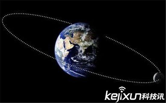 提及月球,可以确定的一点是:它并不是由干酪构成的。除此以外,还有一些事情是我们不了解的。例如,月球的中心与地球之间的距离比正常情况下近6000英尺(1828.8米),这种情况按说应该导致月球变得更不稳定,或者说漂移不定,然而它的轨道却是一个近乎完美的圆形结构。月球上覆盖着一层闻起来像黑火药的奇怪尘埃,尽管这种材料与黑火药完全不是一回事。虽然月球上并没有暗面,但是地球的引力已经迫使月球放慢速度,旋转一周需要长达24小时。这也是月球只有一面朝向我们的原因。另外非常巧合的是,太阳恰巧比月球大400倍,而且它