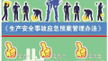 国家安监总局新修订《生产安全事故应急预案管理办法》