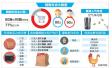 """2017""""中国年货大数据报告""""来啦,徐州人年货最爱买坚果炒货"""