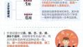 上海明年高考报名政策:外语一年考两次,统考科目不分文理