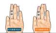 手指竟包含那么多秘密 测试告诉你答案