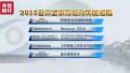15项世界互联网领先科技成果发布!特斯拉、华为等上榜
