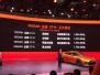 新款日产GT-R上市 售价162.8万元起