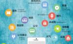 """城市生活资讯服务类手机客户端""""无限大连""""正式上线"""