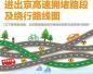 国庆驾车进出北京,各条高速都有哪些拥堵点?
