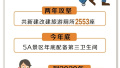 四川旅游厕所革命提速 游客景区如厕糟心变舒心