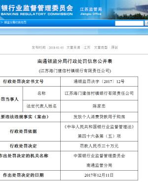 """江蘇銀監局2018年公佈第一批銀行罰單,最大""""罪魁禍首""""又是它?"""