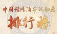 外国人常说的100个中国词出炉 第1位你绝对想不到