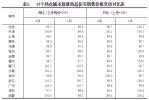 2月70城房价:44城环比上涨  南京下降0.2%
