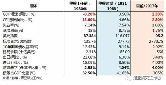 北京赛车高手论坛:美国同中国打贸易战,手上的筹码真有那么多吗?