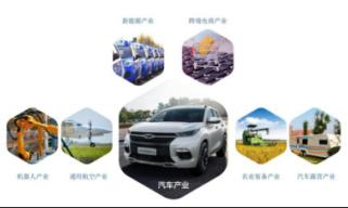 """奇瑞控股入榜""""中国企业500强"""",身份不只车企这么简单"""