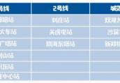 21日郑州地铁高峰期提前三个小时 12个地铁站客流量大
