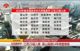综合实力百强县榜单发布:前十江苏占六,昆山连续14年居首