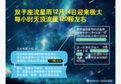 每小时150颗!超壮观的双子座流星雨将登场,南京最佳观赏地在这里