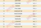 全国行业新闻网站传播力4月榜发布 中国搜索名列第二