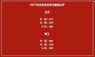 2017年河北省高考录取分数线公布 成绩今天公布