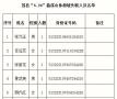 直击四川山体垮塌救援:118名失联人员身份已确认