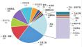 洛阳上半年消费维权报告发布:两行业投诉多
