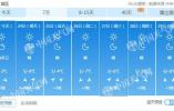弱冷空气现影响北京降温明显 24日阵风可达六七级