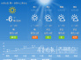 春节前回家 山东大部暖阳照耀适宜出行!最低温-7℃