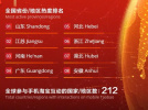 红包大数据:浙江女士一天送千个 最潮长辈在舟山