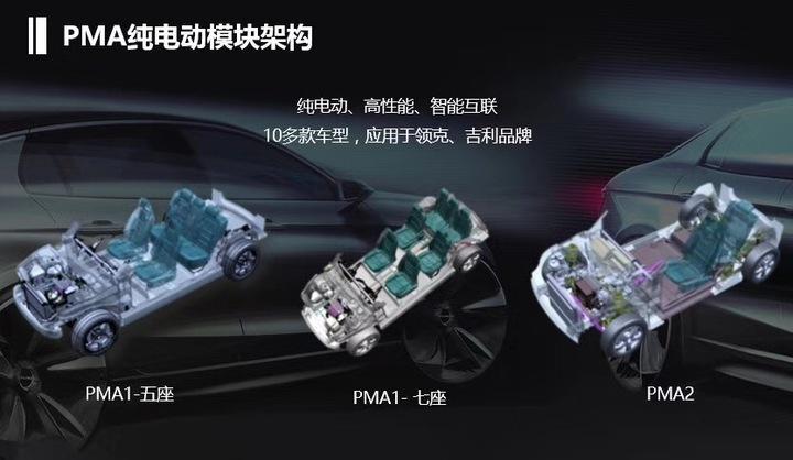 纯电动汽车模块架构.jpg