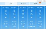 """北京周末蓝天""""霸屏"""" 未来一周仍无降水""""干""""尬持续"""