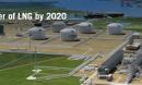 美国企业签署首份向中国供应美国LNG长期合同