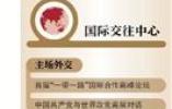 """北京新版总规落实""""四个中心""""定位"""
