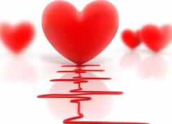 心脏病发作症状男女不同!