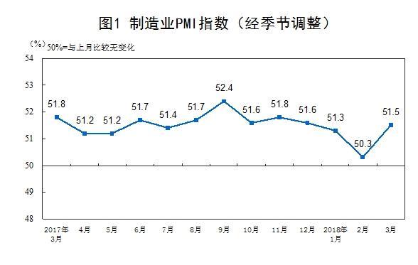急速赛车彩票直播:一季度经济数据发布在即 国际机构调高中国经济预期